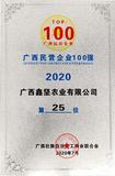 2020年广西民营企业100强第25位